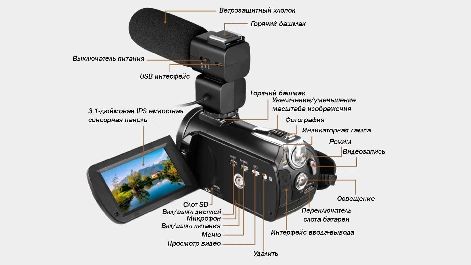 Видеокамера ORDRO