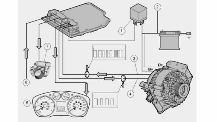 Управление генератором
