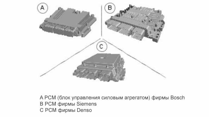 Блок PCM