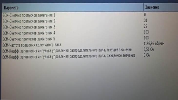 Регистратор данных